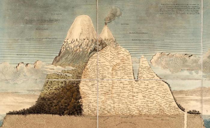 Humboldt-Bonpland-1807-map_sm_sm